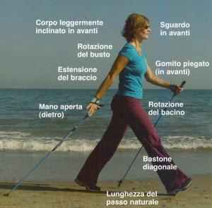 nordic walking corso